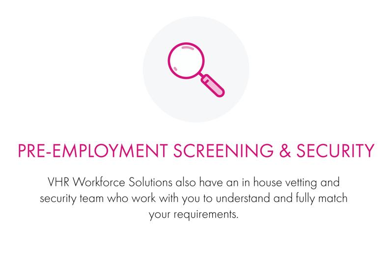 Pre Screening Screening & Security