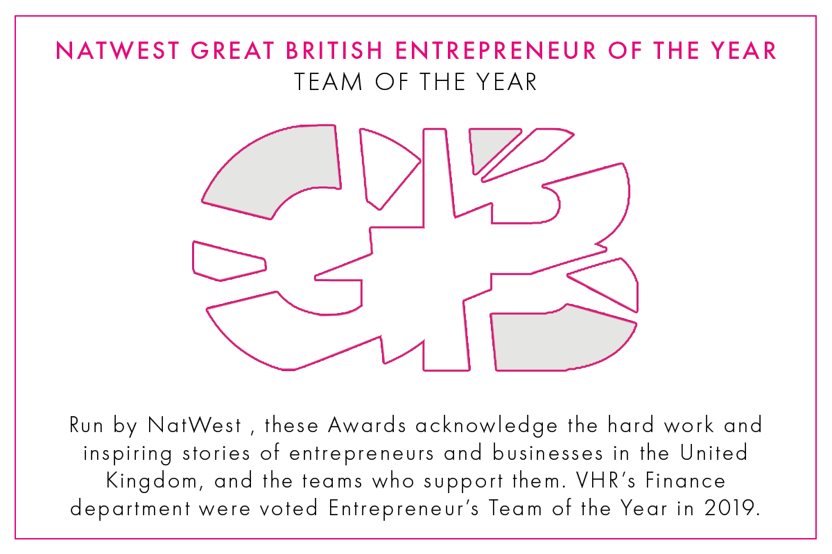 Natwest Great British Entrepreneur Of The Year
