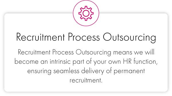 Recruitment Process Outsourcing